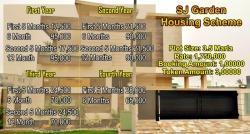 Plot for Rent Bedian Road LAHORE